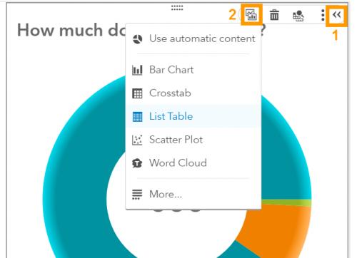 what is sas viya donut chart visual analytics
