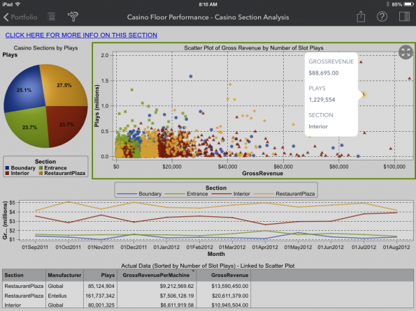 sas visual analytics mobile app