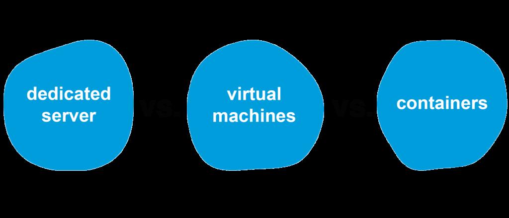 containers vs virtual machines vs servers