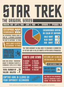 infographic sas star trek