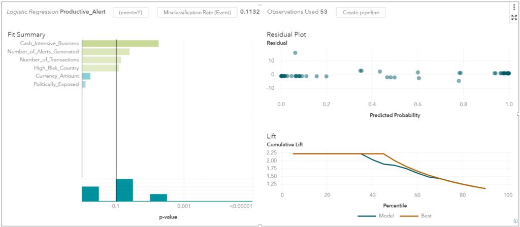 screen capture sas viya vdmml Logistic Regression