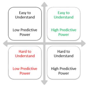 aml model machine learning sas viya